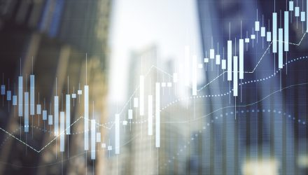 With Rates Still Low, Multi-Asset Investing Still Matters