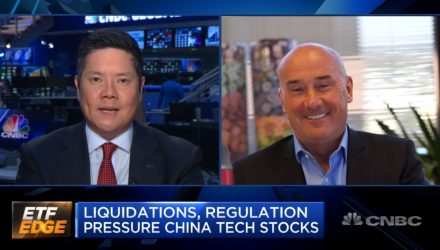 ETF Edge: Tom Lydon Talking Chinese Tech ETF Action
