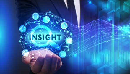 2Q 2021 Market Insights - The Trillion Dollar Staring Contest