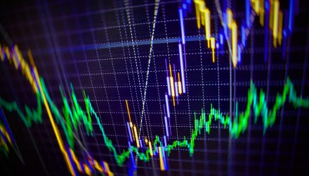 3 Invesco ETFs Witnessed Big Inflows the Past Month