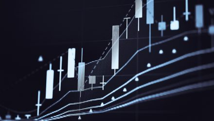 A Dynamic ETF Strategy to Keep Up with the Changing Times
