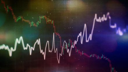 A Midstream Energy ETF to Generate Attractive Yields