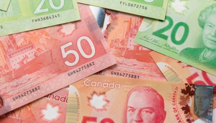 After a Blowout Jobs Report, Is The Canadian Dollar Now in Play?