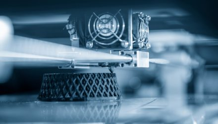 Are 3D Printing Stocks Undergoing a Renaissance?