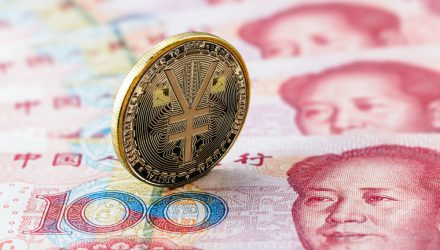 Assessing the Implications of China's Digital Yuan