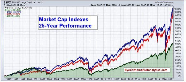 Capture the Value and Momentum Duo in One Midcap ETF