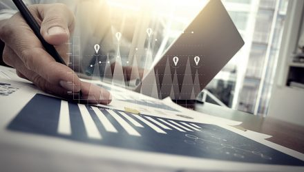 Diversify Your Portfolio by Adding Investment Strategies