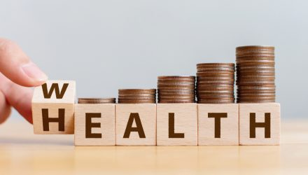 From Health to Wealth: Renewable Energy, Well-Being, and Your Portfolio