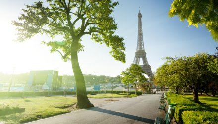 Green Bonds: Five Years After Paris