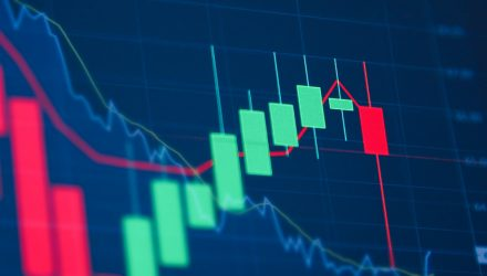 How to Stay Invested While Hedging Risk