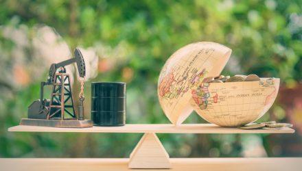 IDOG Offers International Diversification When it Matters