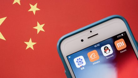 Investing in Chinese Tech: The Proverbial Risk/Reward Scenario