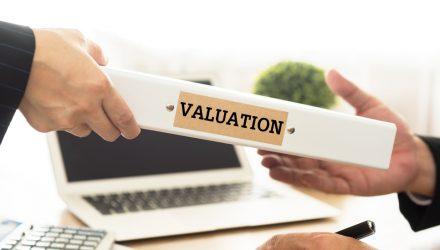 Leery of High Valuations? Look to International Model Portfolios