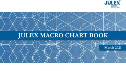 Macro Chart Book – March 2021