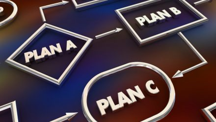 Option Overlays: An Alternative Method For Yield