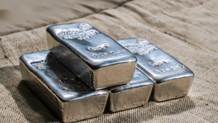 Sliding Silver Futures Elevate Inverse Silver ETFs