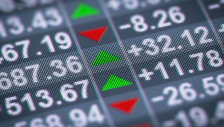 Stock ETFs Relinquish Early Gains Following Tech Earnings