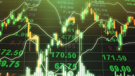 The Pullback in Growth Stocks Also Devastated ESG ETFs