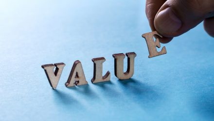 Value Is Back. Take the Comprehensive Route with Model Portfolios