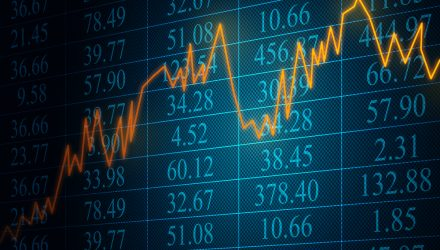 When Small Cap Factors Matter, Turn to the ERSX ETF