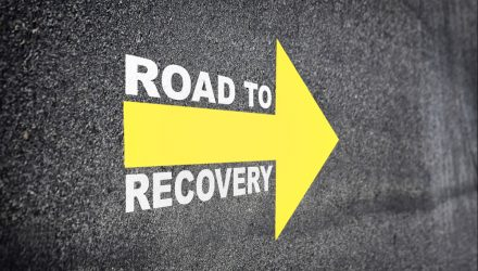 Along the Road to Recovery Jobs, Economic Growth, and Inflation