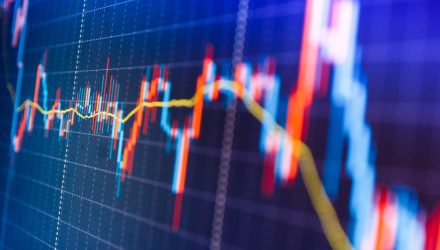 Consider Value ETFs as Inflation Weighs on the Growth Style
