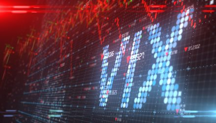 Could A Spiking VIX Mean Stocks And Index ETFs Move Higher?