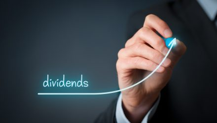 Drill Down on Dividends with the DNL ETF