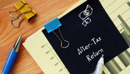 ETFs The Foundation for Better After-Tax Returns