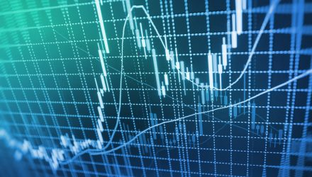 FMI Funds Bringing a New Value ETF to Light