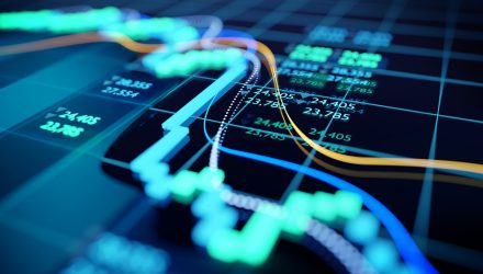 First Trust Expands Thematic ETF Lineup With Equity And Innovation ETFs, EPRE & ILDR