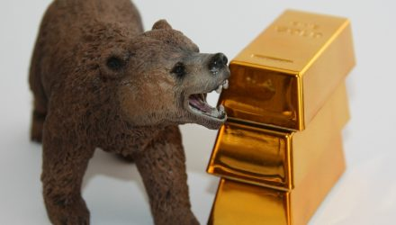Gold Miner Bears Among Best Leveraged Performers the Past Week