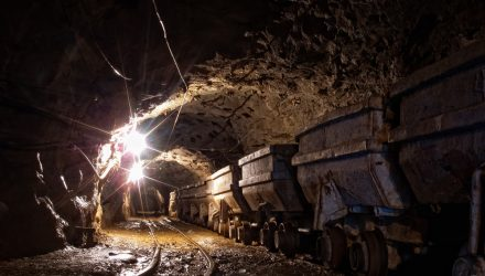 Gold Miners Move Higher on Weak Retail Sales Data