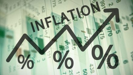 Investors Might Consider This ETF As Inflation Pressures Continue