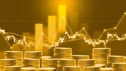 Is Institutional Investment Warming to Gold Once More?