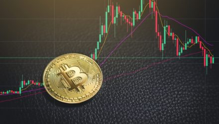 Is a Flight from Cryptocurrencies Sparking Inflows into QQQ?