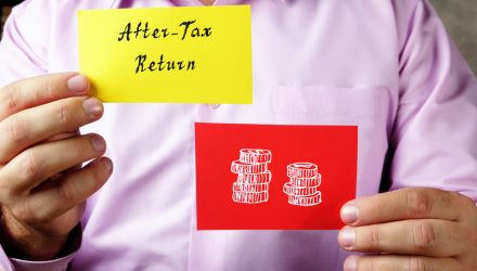 Making Cents of After-Tax Returns