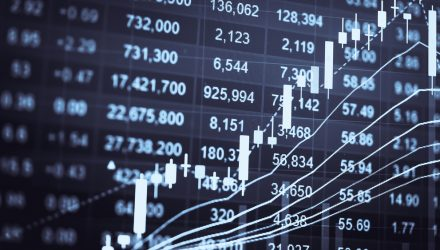 No Thematic Throes for These Two Popular ETFs