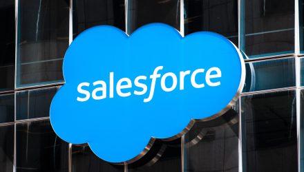 Salesforce Growth, Strong Guidance Lift Internet ETFs