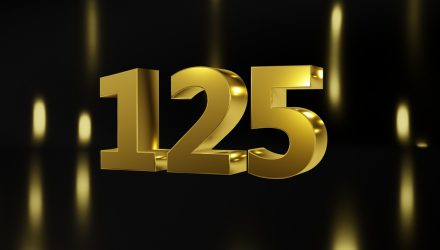 Six ETFs to Consider on the Dow's 125th Birthday
