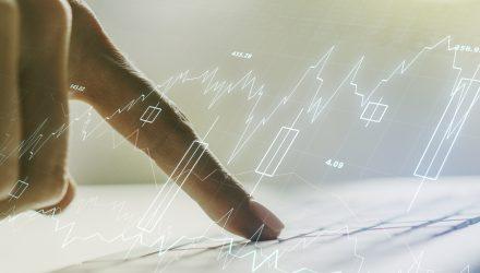 Snag Handpicked Emerging Markets Bond Exposure with 'EMBD'