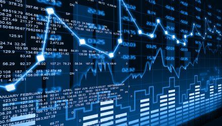 Stock ETFs Decline After Volatile Trading Last Week