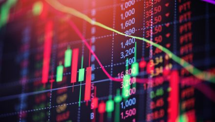 Stock ETFs Tumble Amid Cryptocurrency Selling
