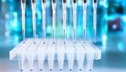 The CHB ETF: China's Burgeoning Biotech Sector