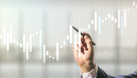 Value ETFs to Capture Economically Sensitive Sectors