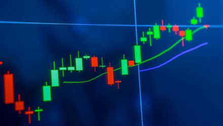 Value x Momentum: This ETF Strategy Is Dominating 2021