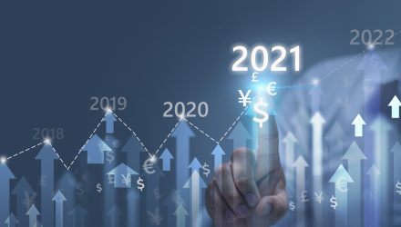 What's Driving Best Active Equity Funds in 2021?