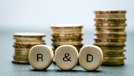 Why to Go Big on Blue Chip Stocks, R&D Potential
