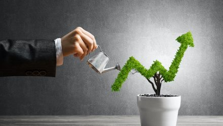 Could Growth ETFs See A Summer Surge?