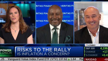 CNBC Power Lunch: Tom Lydon Talks Market Rally Risks